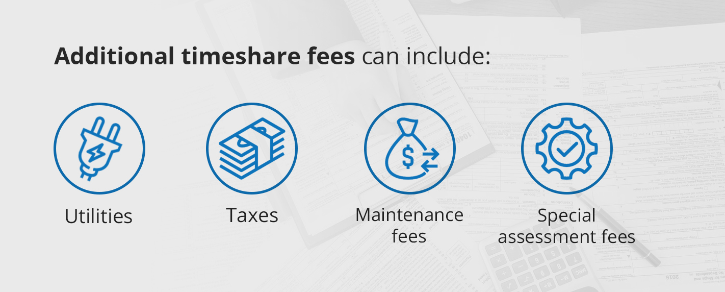 timeshare costs and fees