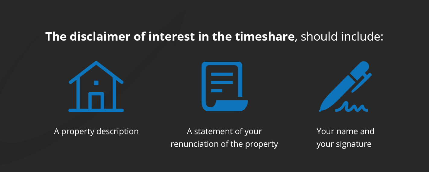 put a disclaimer of interest on an inherited timeshare