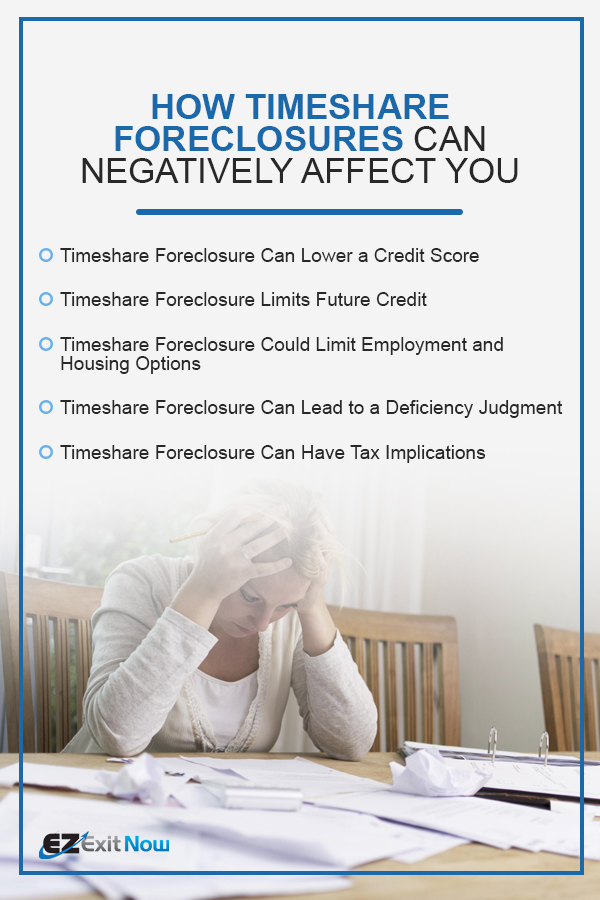 how timeshare foreclosures can negatively affect you