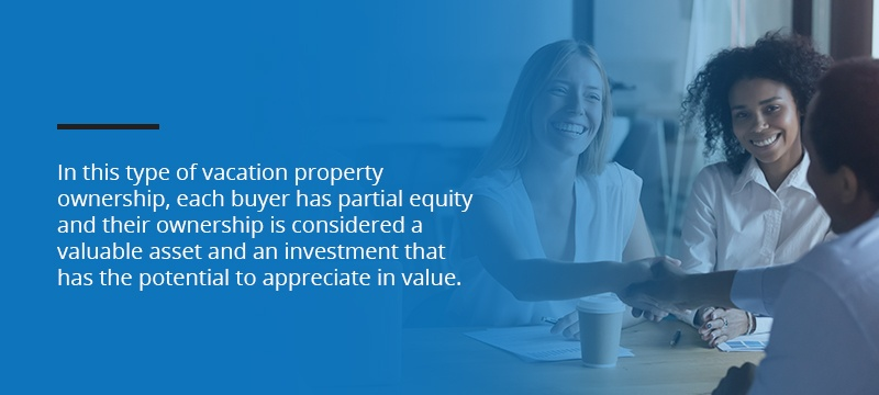 Fractional Ownership buyers have partial equity and their ownership is considered a valuable asset and an investment.