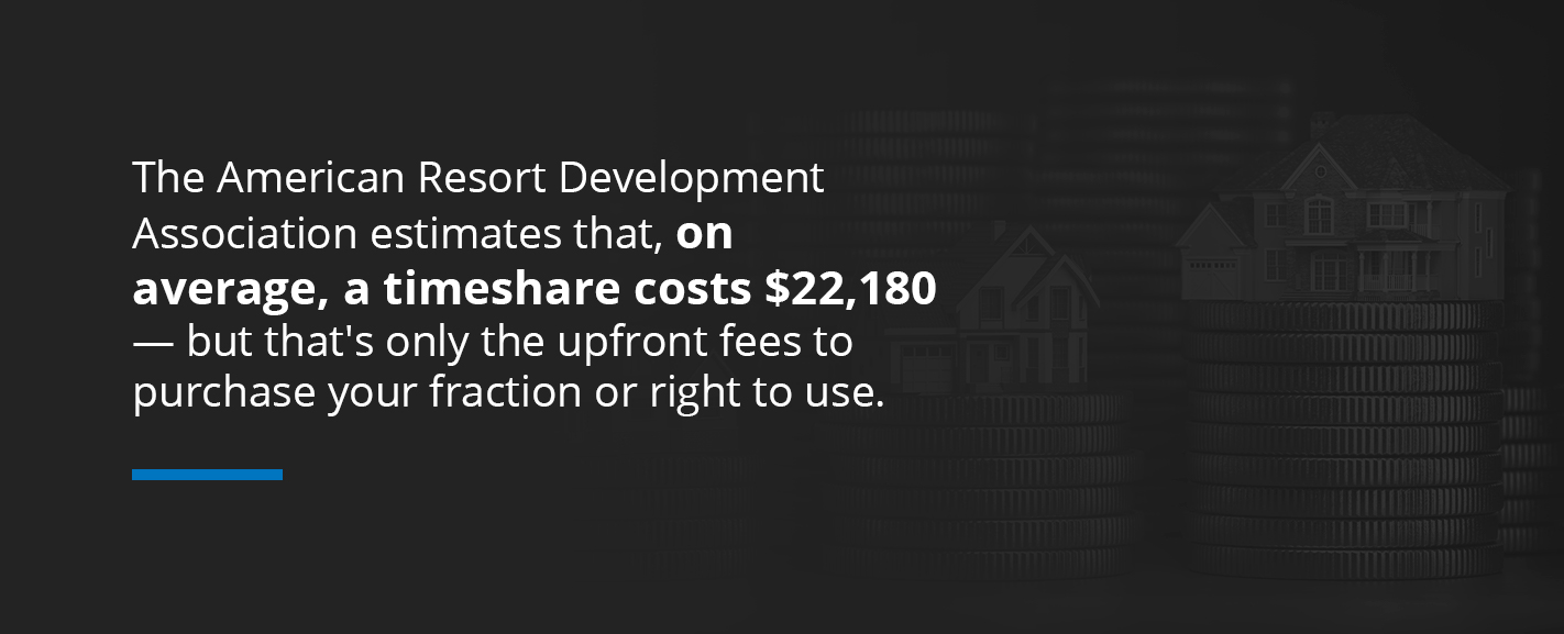 On average, a timeshare costs $22,180 - but that's only the upfront fees to purchase your fraction or right to use.