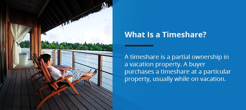 What Is a Timeshare?